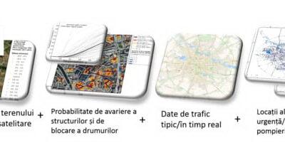 Network-risk – Soluții pentru estimarea impactului dezastrelor naturale asupra rețelelor de transport